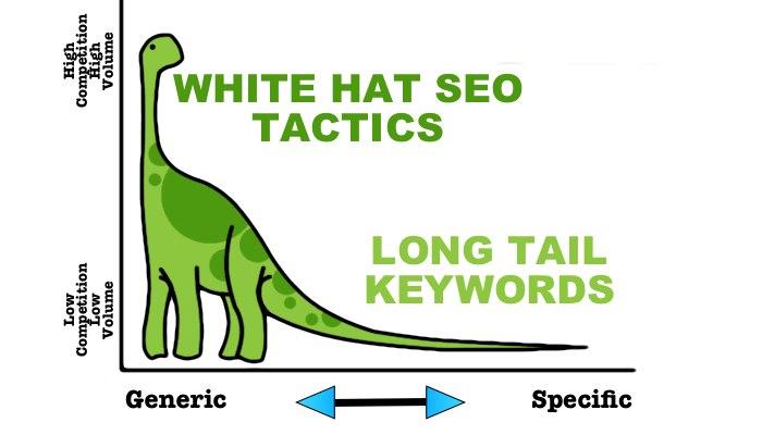 White-Hat-SEO-Tactics-Long-Tail-Keywords