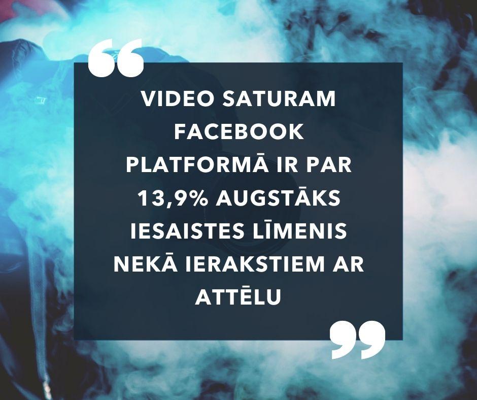 Video saturs Facebook saņem augstāku iesaistes līmeni nekā ieraksts ar attēlu