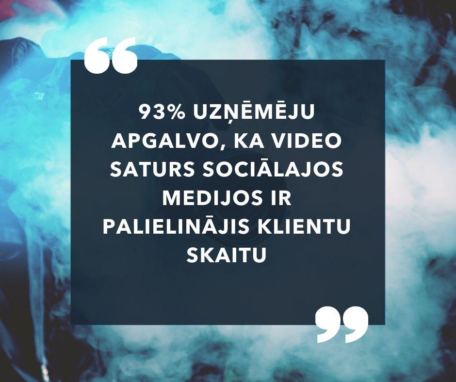 Video mārketings veicina biznesu un piesaista jaunus klientus