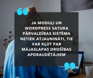 WordPress CRM un moduļu atjauninājumi rūpējas par mājaslapas drošību